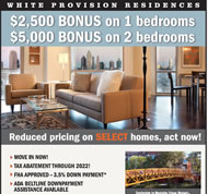 New Condos in Atlanta at White Provision